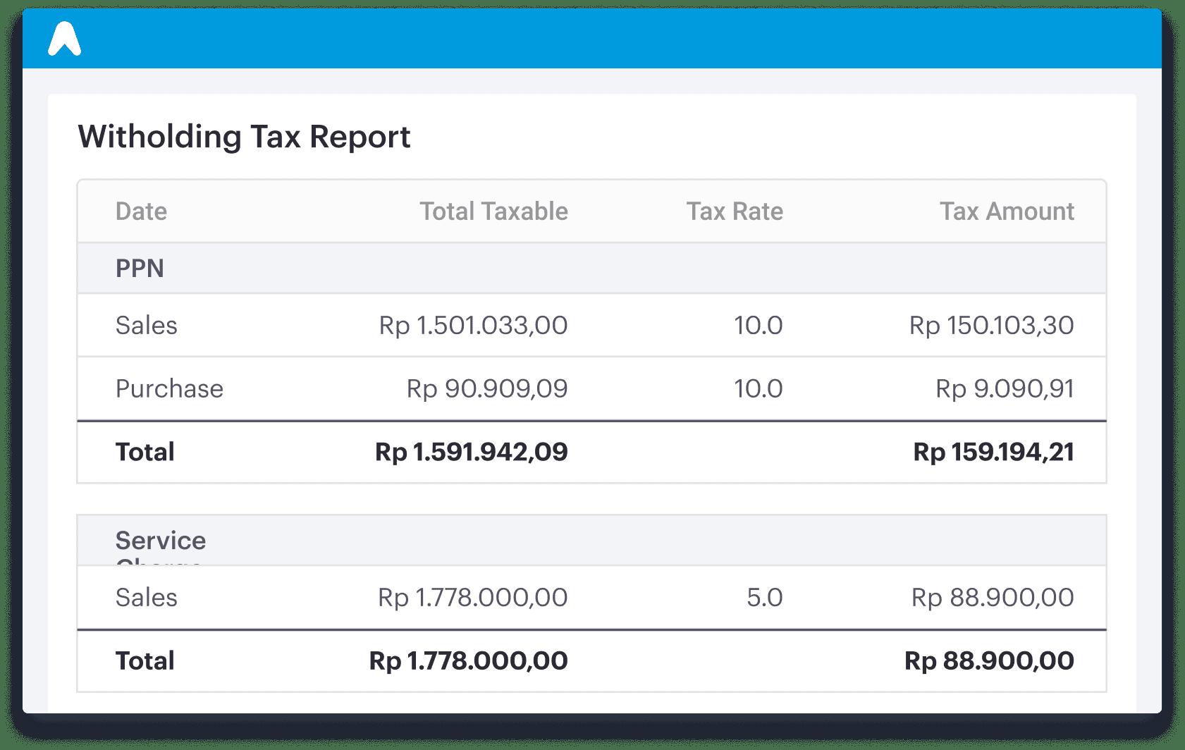 Laporan pajak pemotongan