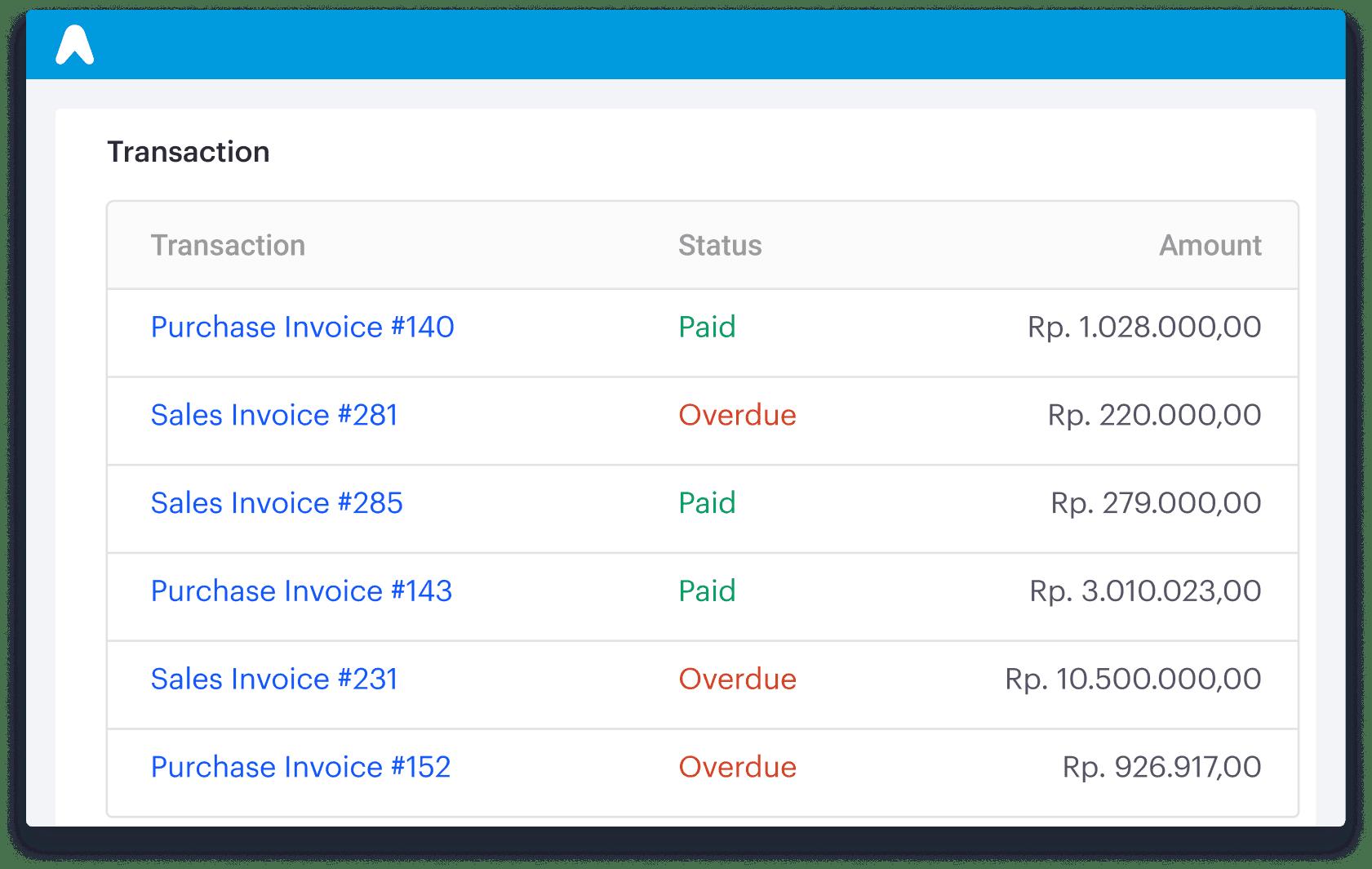 Monitor all transaction activity