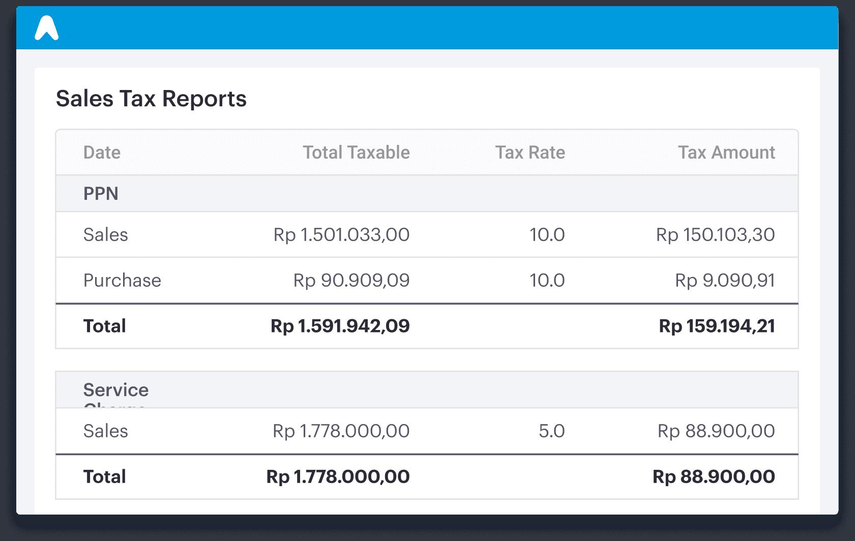 Sales Tax Report