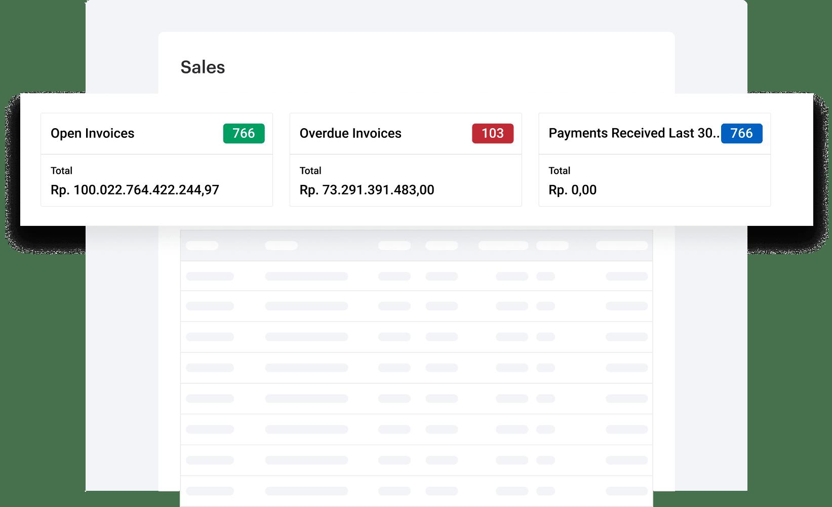 Categorization of transactions